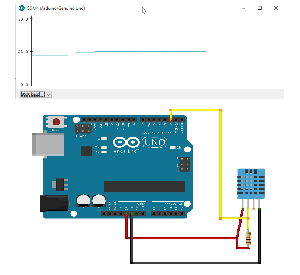 Arduino Serial Plotter New Tool Random Nerd Tutorials Wiring Tools Ppt The Latest Release Of Ide 166 Comes With A Called This Gives You Ability To Visualize Your Data In Plot