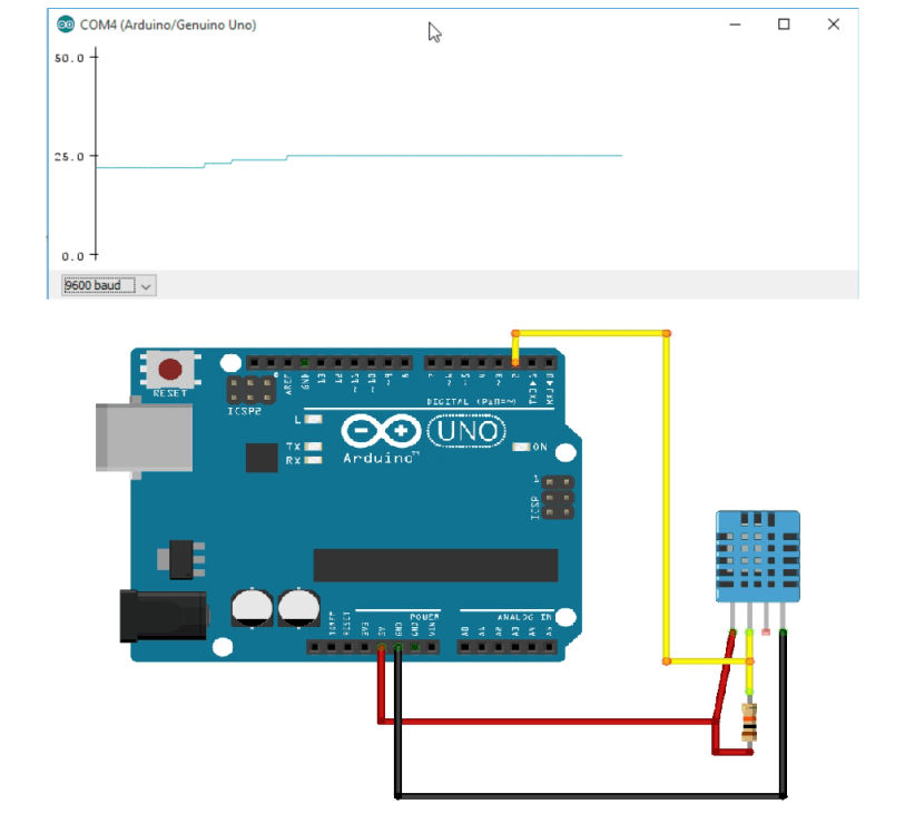 Arduino Serial Plotter - New Tool | Random Nerd Tutorials