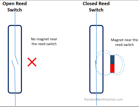 magnetic_reed_switch_howitworks