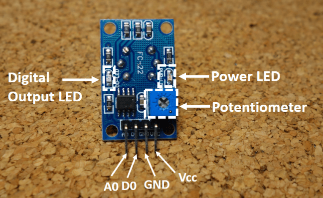 Guide for MQ-2 Gas Sensor with Arduino | Random Nerd Tutorials
