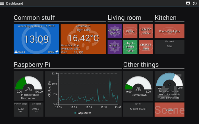 9 Home Automation Open-Source Platforms for Your projects | Random