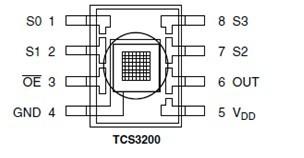 TC3200 Pin Çıkışları