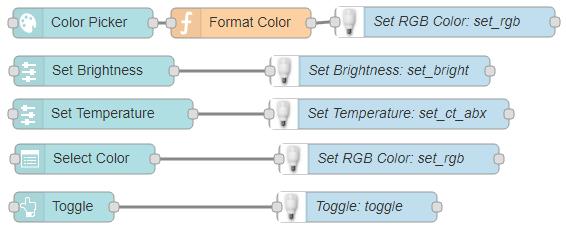 Node-RED Xiaomi Yeelight RGBW Bulb | Random Nerd Tutorials