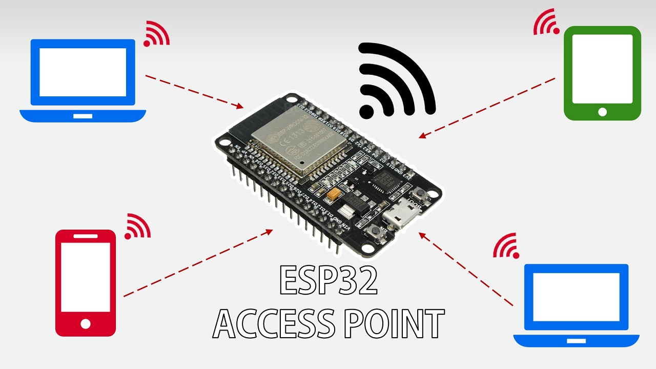 Esp32 Access Point Ap For Web Server Random Nerd Tutorials Servers Network Wiring Diagram We Connect The To A Wireless Router See Our Tutorial This Way Can Through Local