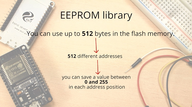 ESP32 flash memory number of bytes available