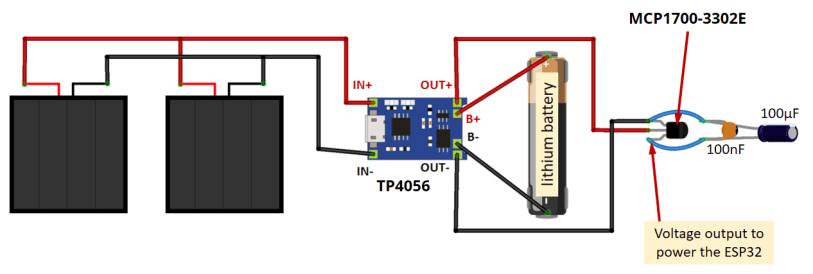 ESP32 ESP8266 Solar Panels and voltage regulator circuit