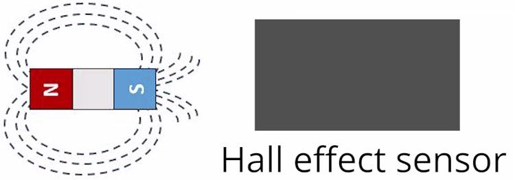 ESP32 Hall Effect Sensor Effect