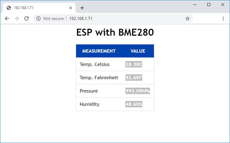 BME280 Web Server MicroPython with ESP8266 or ESP32
