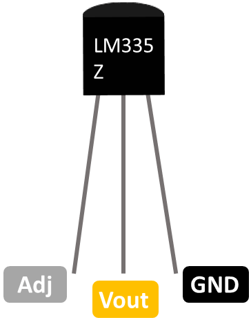 LM335 LM335Z Pinout. Pins: VCC, Vout and GND