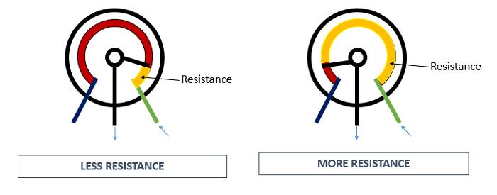 electronics basics  how a potentiometer works  random nerd