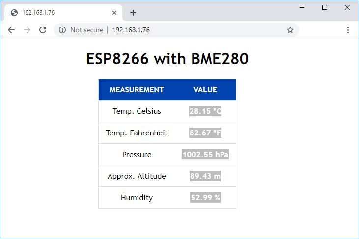 BME280 Web Server with ESP8266 demonstration