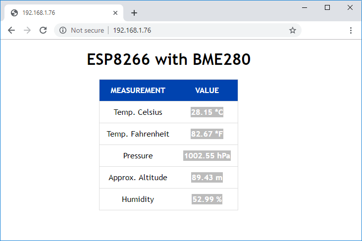 BME280 Web Server with ESP8266 demonstration