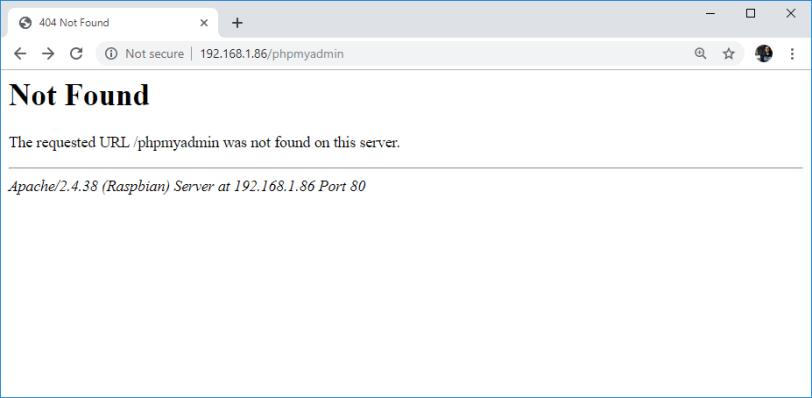 Failed to open phpMyAdmin Raspberry Pi