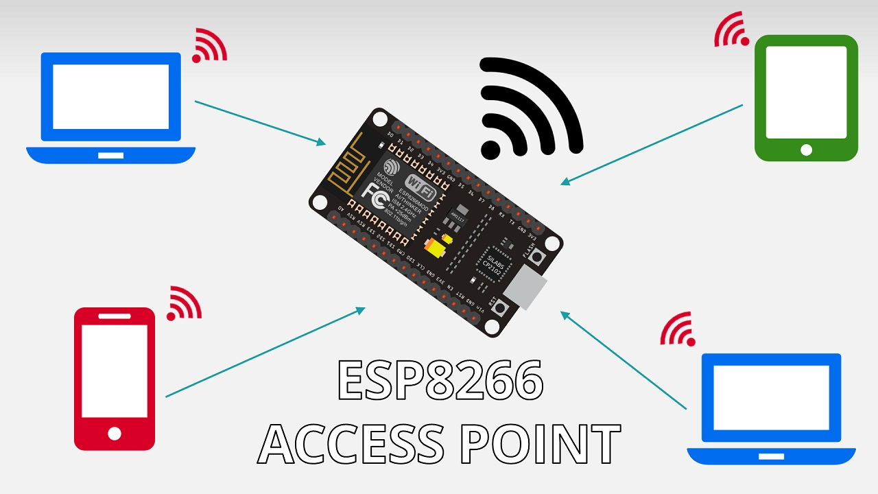 ESP8266 NodeMCU Access Point AP for Web Server