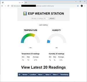 ESP32 ESP8266 Weather Station Empty Test Dashboard