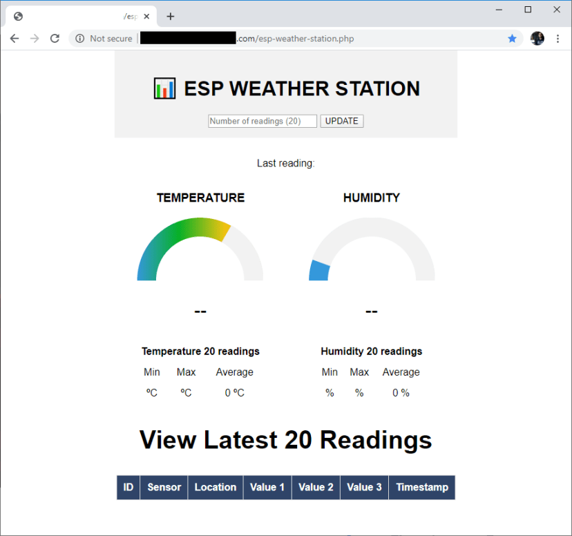 ESP32 ESP8266 Weather Station Empty Test Dashboard