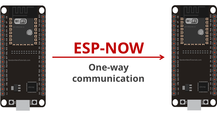 ESP-NOW One-way Point to Point Communication ESP32