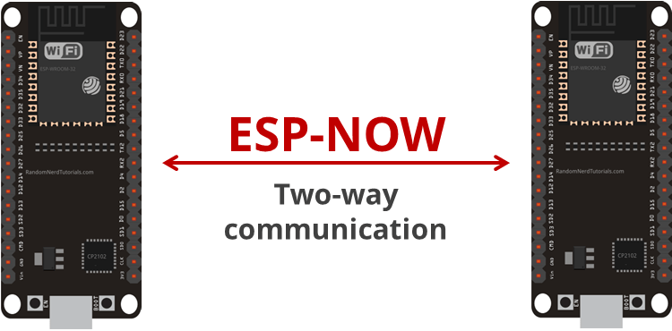 ESP-NOW Two-Way Communication between two ESP32 boards