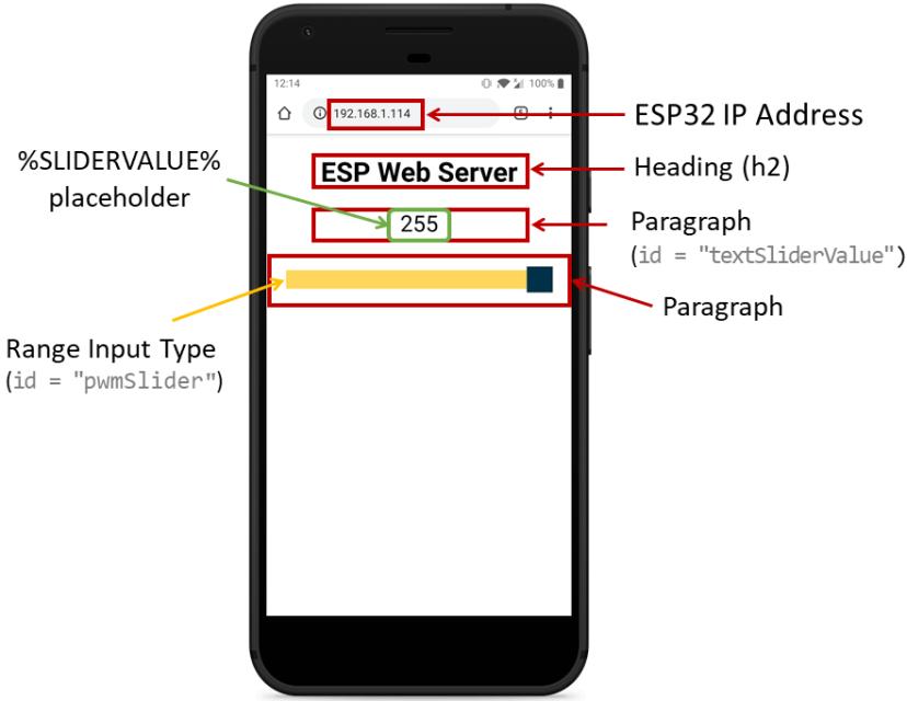 ESP32 Slider Web Server How it Works