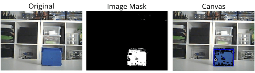 ESP32-CAM OpenCVJS Original Image Mask and Color Tracking Example