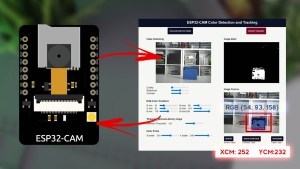 ESP32-CAM Web Server with OpenCV.js: Color Detection and Tracking
