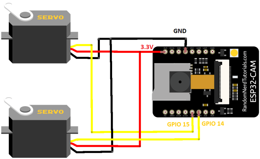 Wiring ESP32-CAM to Servo Motors Pan and Tilt Circuit Diagram