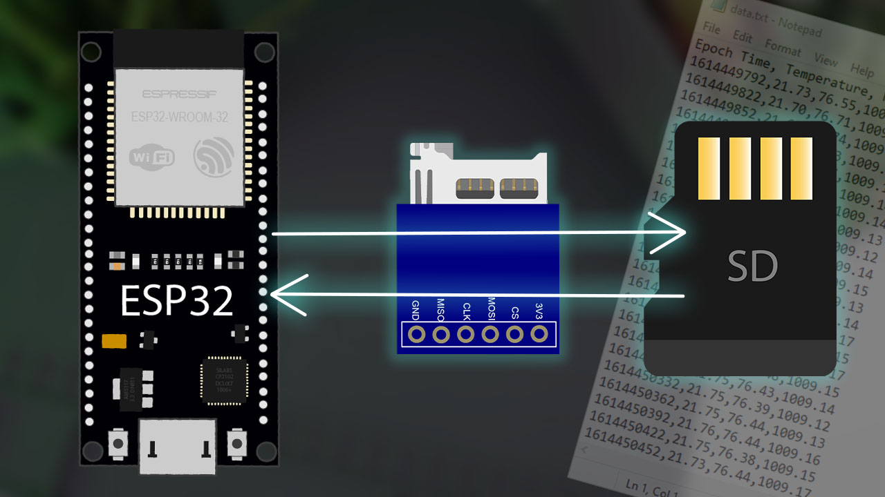 ESP32 Guide for MicroSD Card Module using Arduino IDE