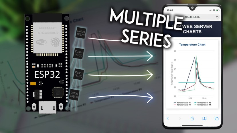 ESP32 Plot Sensor Readings in Charts Multiple Series Arduino
