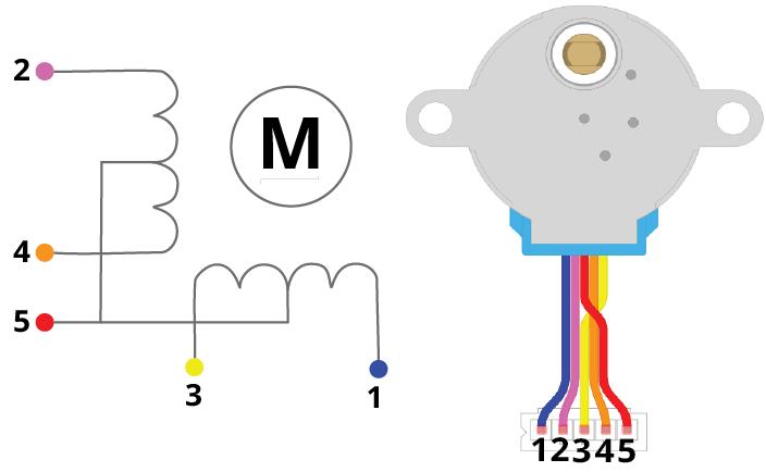 28BYJ-48 stepper motor coils