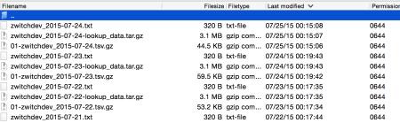 adobe-clickstream-data-ftp