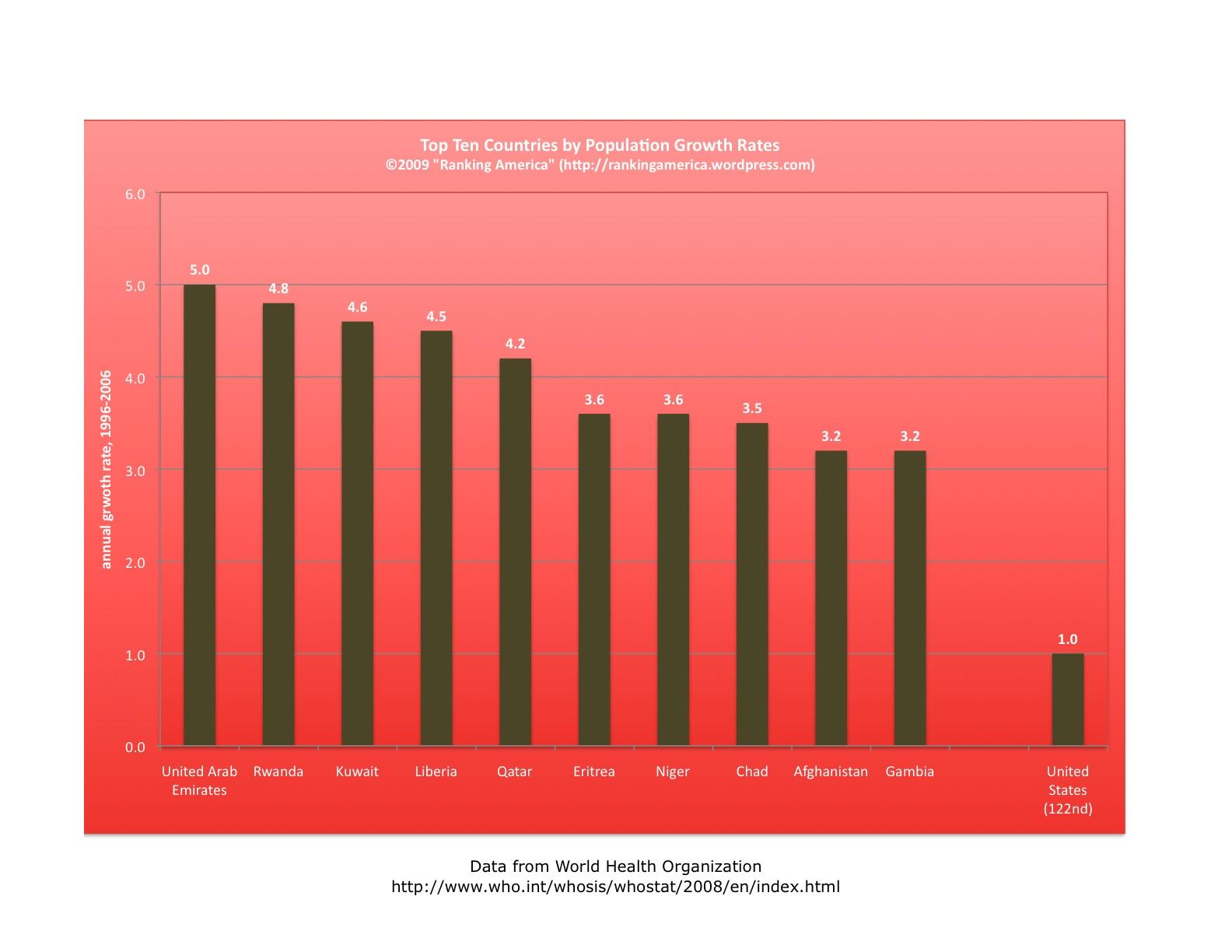 Over Population Statics Trinidad Prison Population By Race