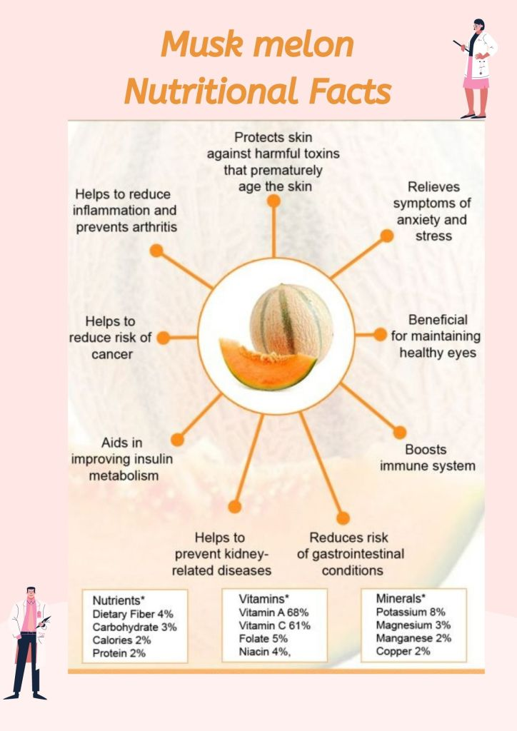 Nutritional facts about Musk Melon fruit
