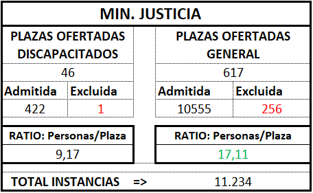 Mjusticiatratldef1718