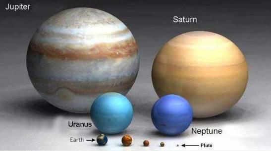 Jupiter, Saturn, Uranus and Neptune