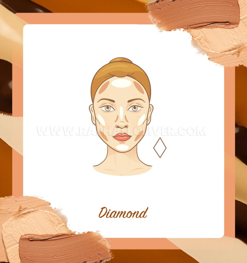 How to apply contour on diamond face