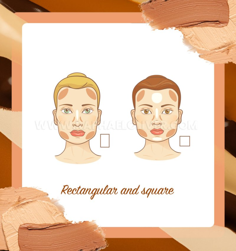 How to apply contour on rectangular and square faces