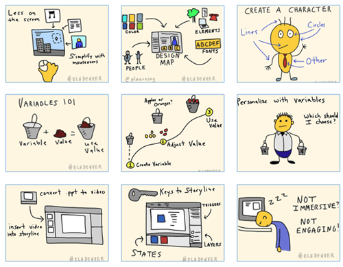 Articulate Rapid E-Learning Blog - visual thinking ideas