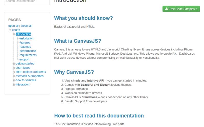 CanvasJS API