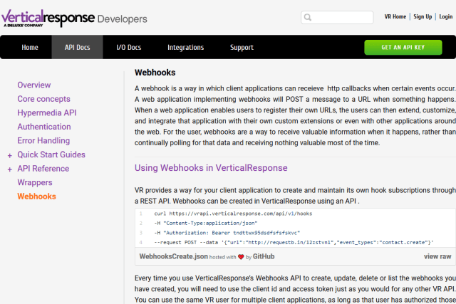 Verticalresponse Webhooks API