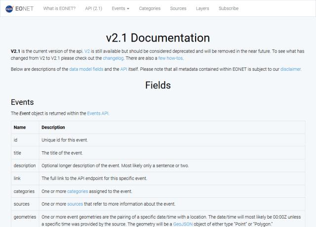 Nasa Eonet Events API
