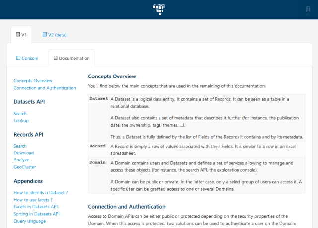 Opendatasoft API