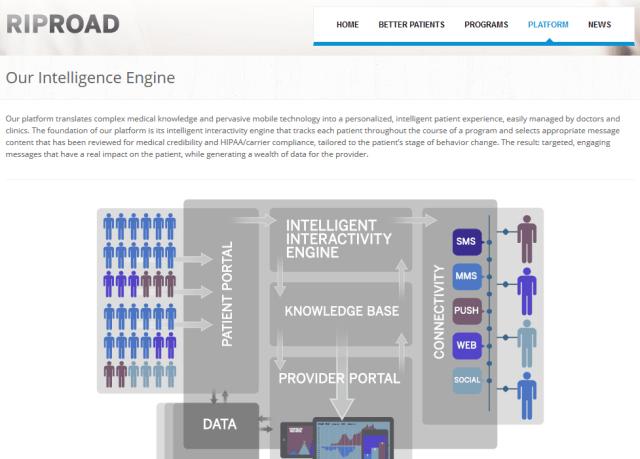 Riproad API