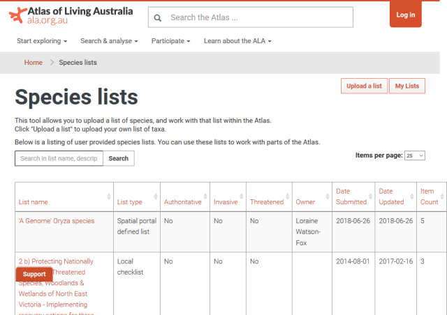 Atlas Living Australia Lists API