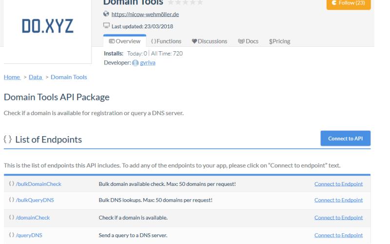 DomainTools API