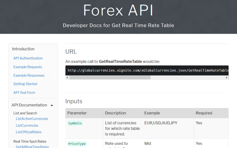 Xignite Get Real Time Rate Table API