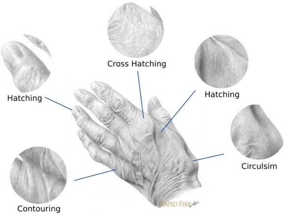 Lesson 8: Introduction to Shading Techniques | RapidFireArt
