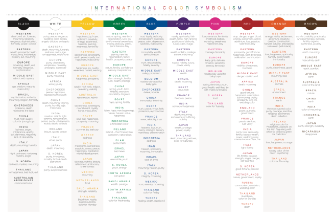 International Color Symbolism Chart