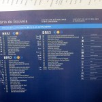 Buses in Rio, confusing at first, but follow the icons