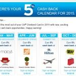 Citi Dividend 2015 Quarterly 5% Cash Back Categories Announced