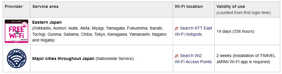 JAL Free Wifi Providers